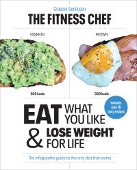 Eat what you like & lose weight for life