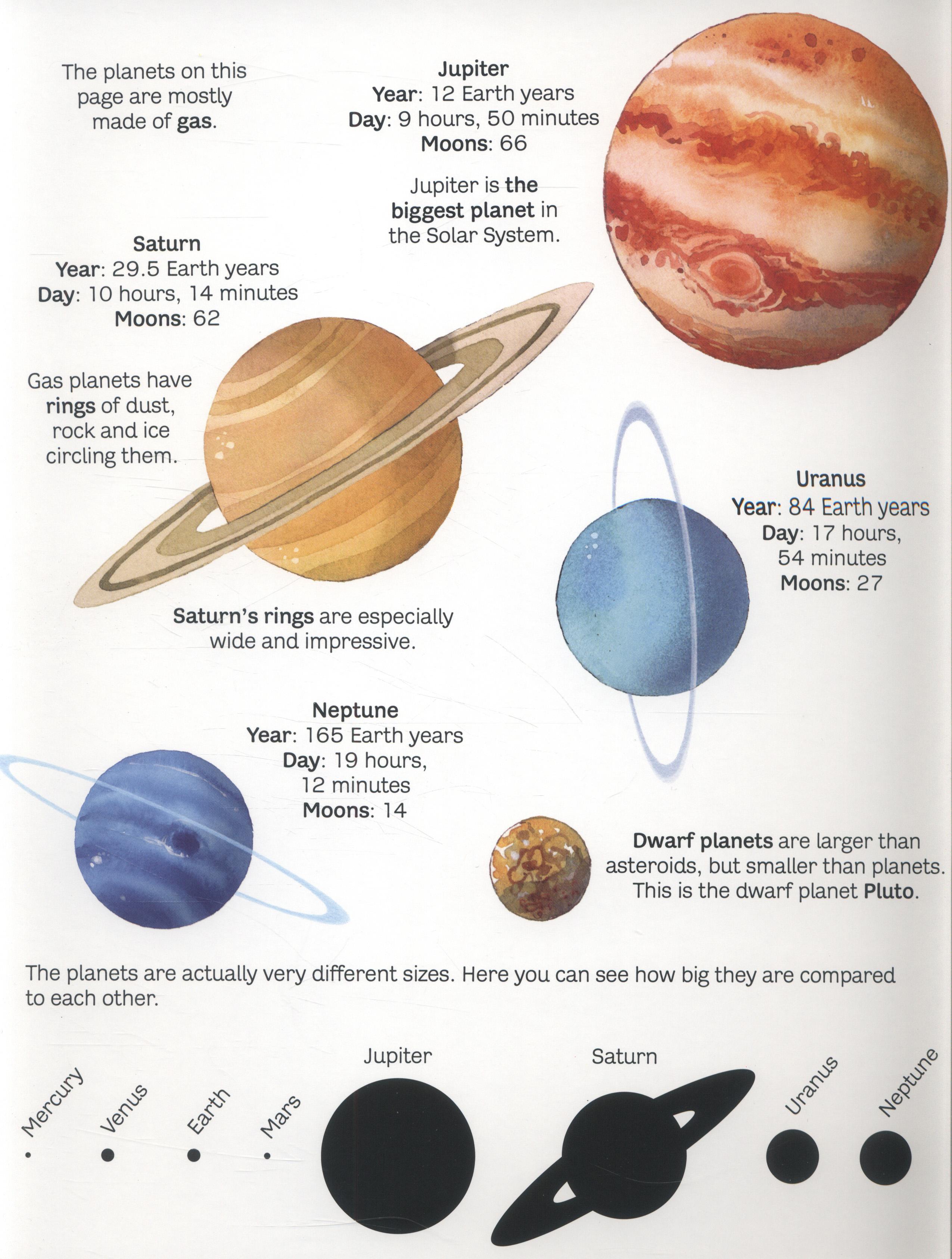 The Usborne big book of stars & planets by Bone, Emily ...
