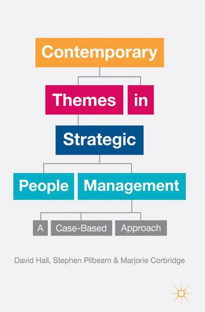 Contemporary Themes in Strategic People Management