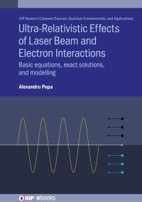 Jacket Image For: Ultra-Relativistic Effects of Laser Beam and Electron Interactions
