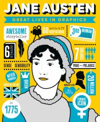 Jacket Image For: Jane Austen