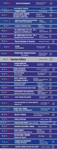 Jacket Image For: Aspects of Tourism Collection (Vols 1-30)
