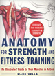 Image for Anatomy for strength and fitness training