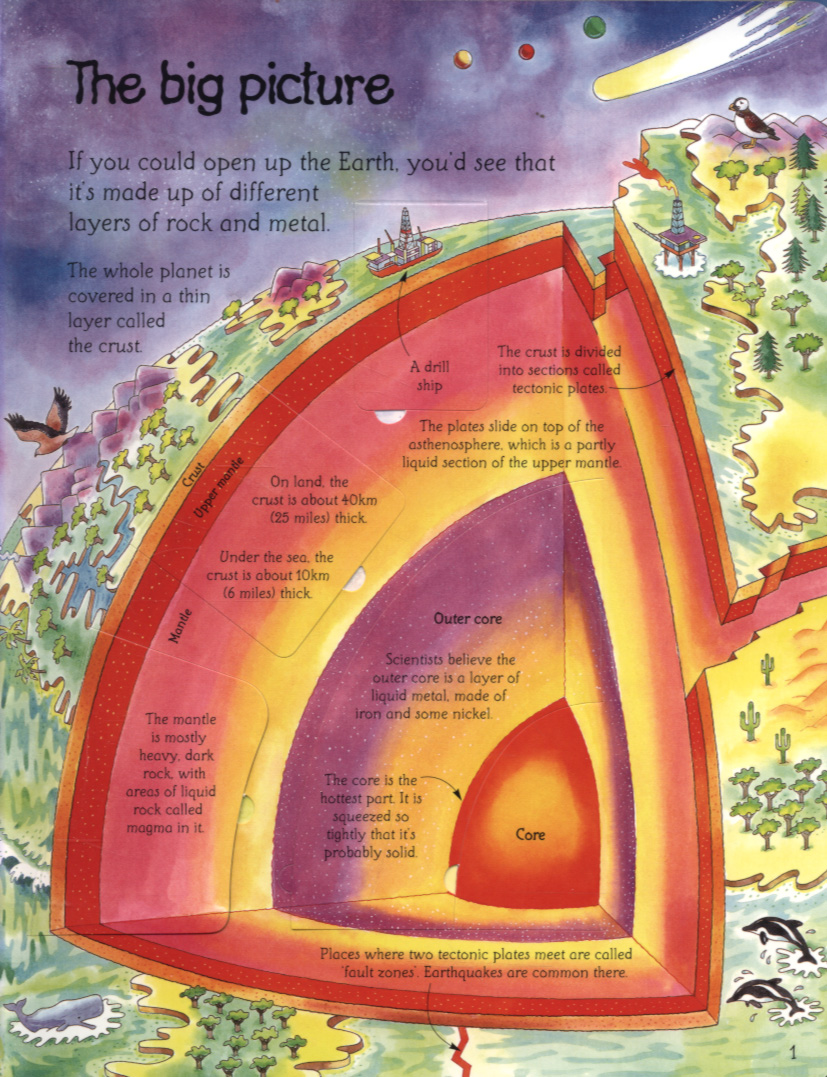 See under the ground : with over 75 flaps to lift by Frith