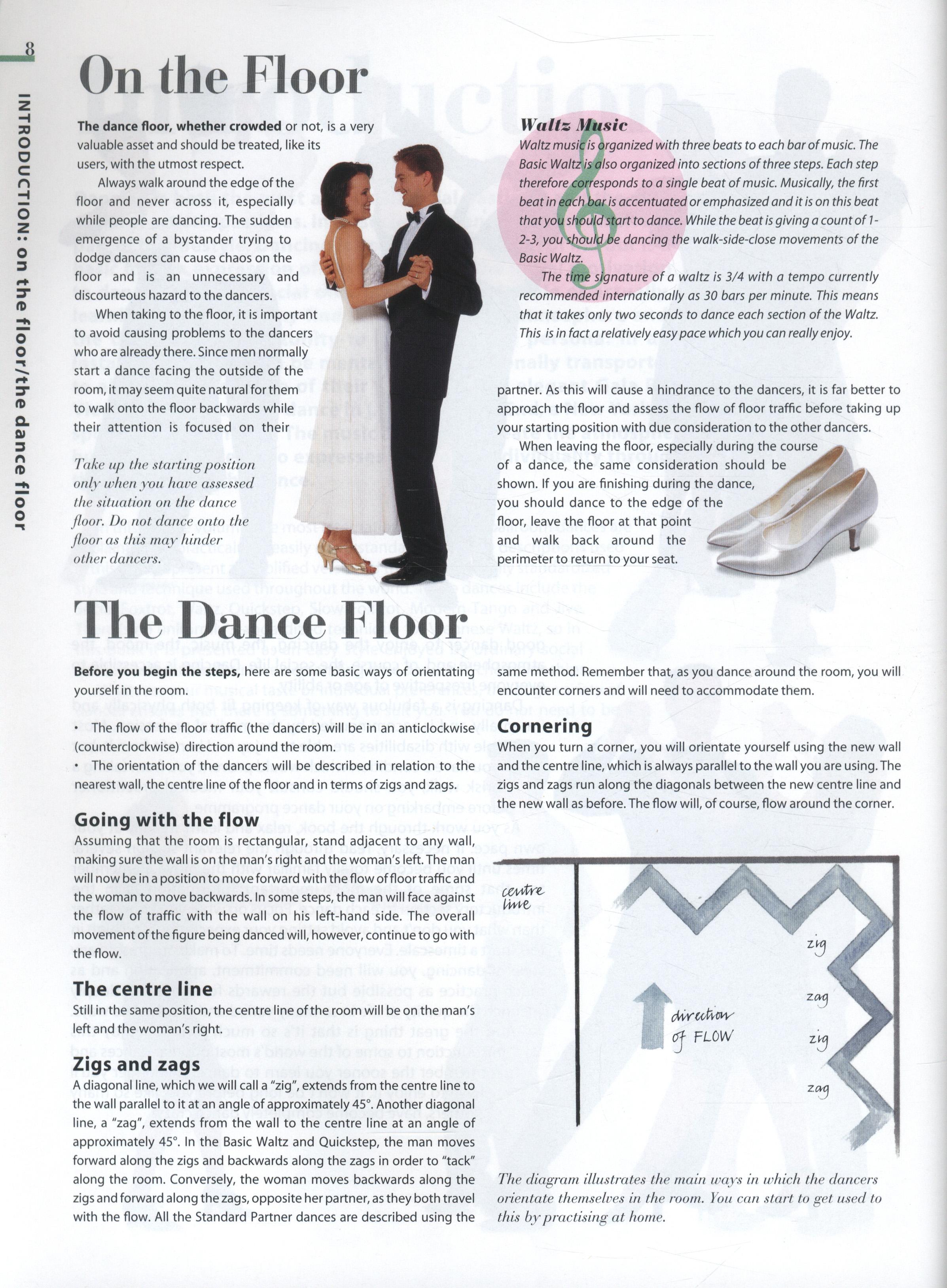 Ballroom Dance Steps Diagram