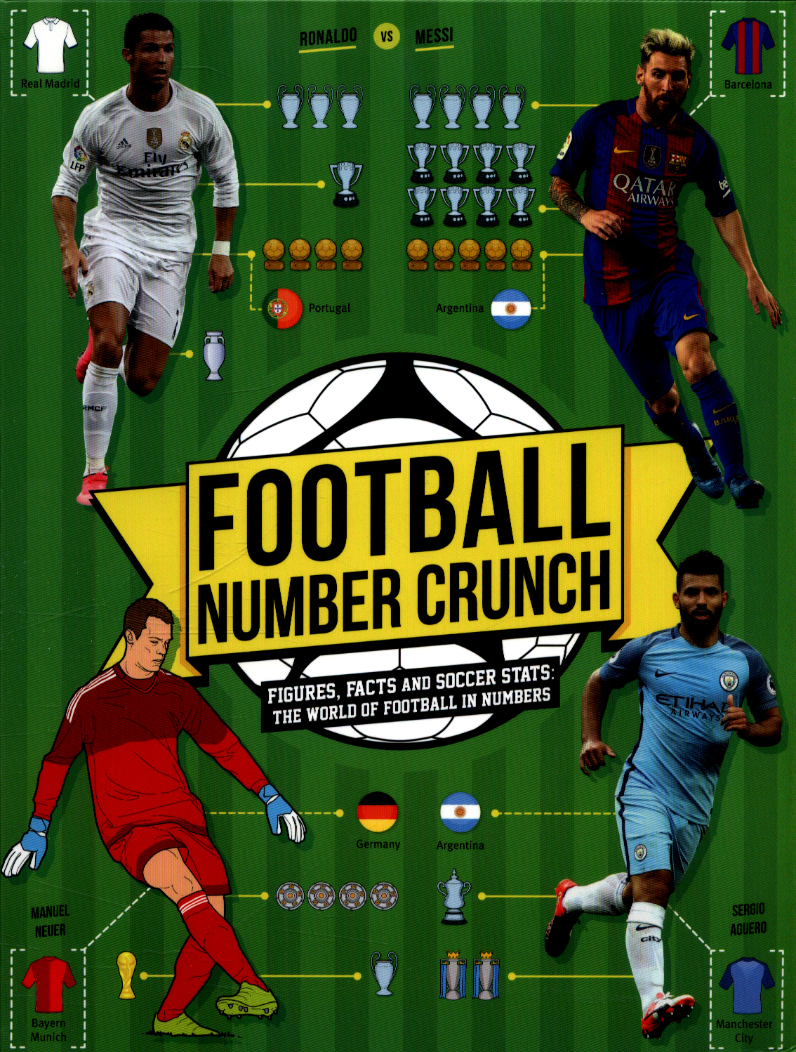 Football number crunch : figures, facts and soccer stats - the world