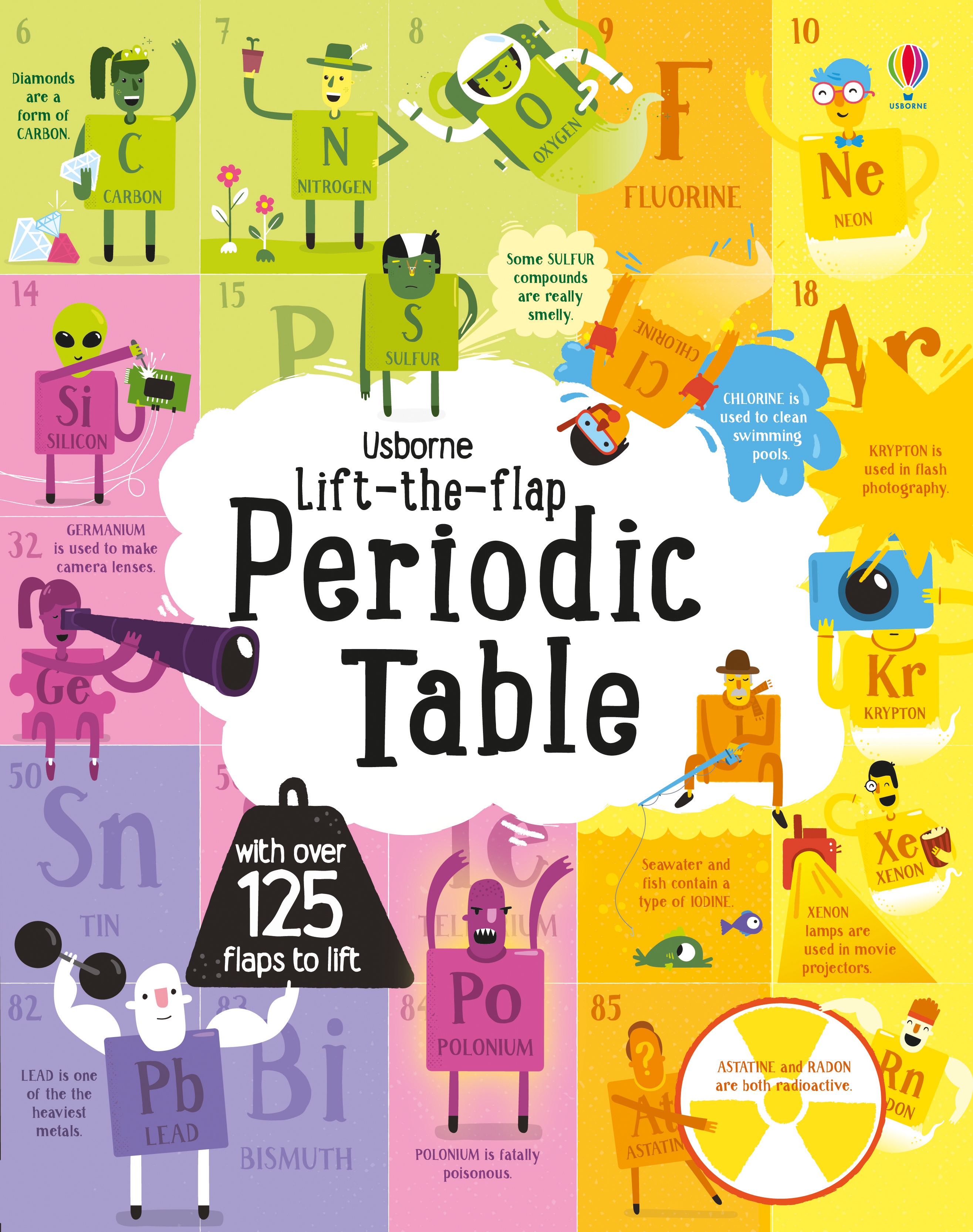 Radon on periodic table gallery periodic table images what family is radon in on the periodic table brokeasshome radon on periodic table choice image gamestrikefo Gallery